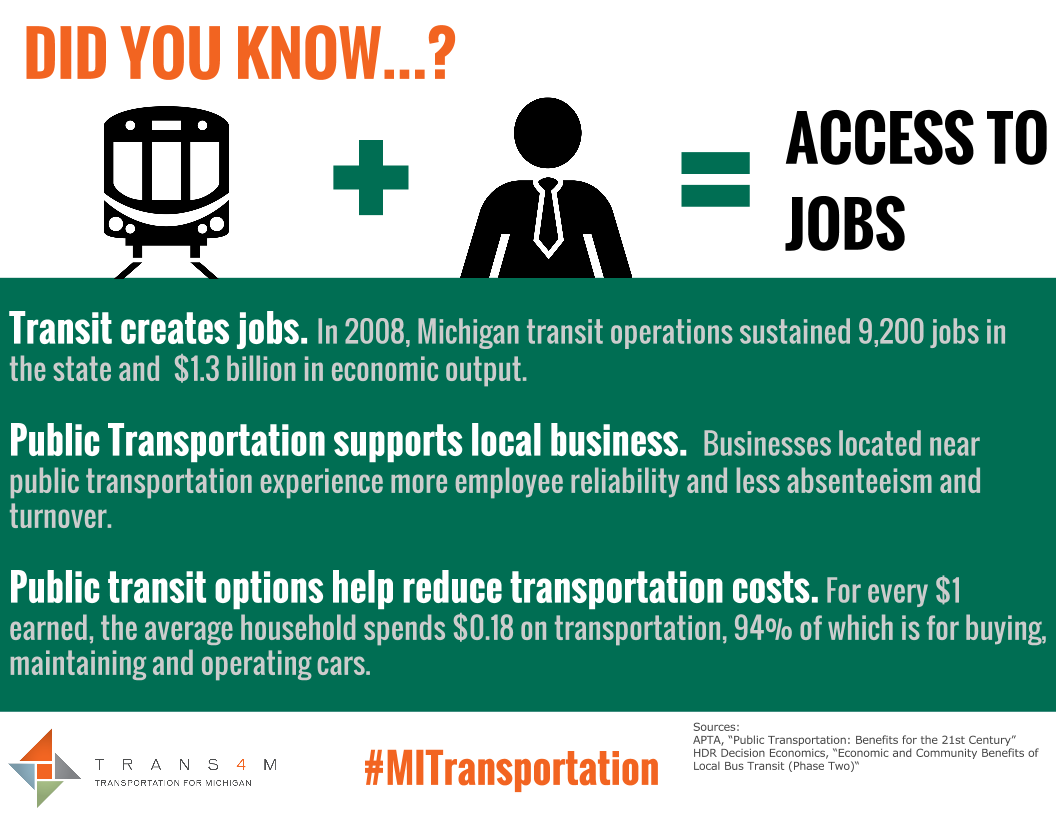 Transportation provides access to jobs